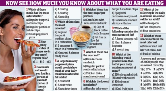 Tricky questions: Less than 25 per cent of people managed to get half of these questions right - test yourself