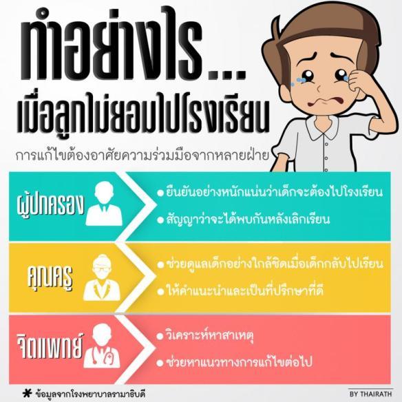 thairath141010_01b